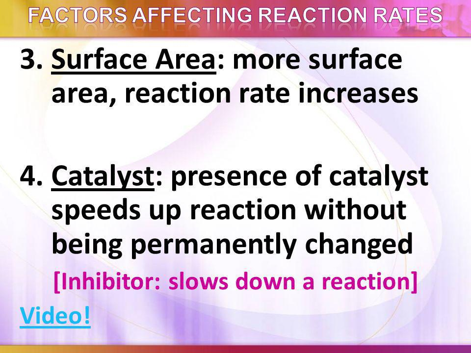 Factors affecting reaction rates [Inhibitor: slows down a reaction]